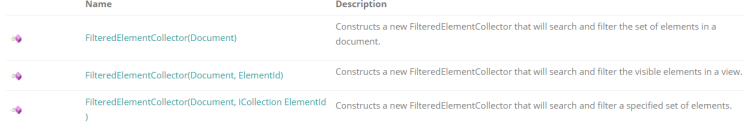 filtered-element-collector